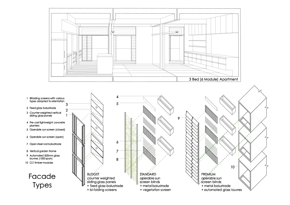 E-Coblock-Affordable-Housing